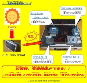 米工定太陽光発電装置